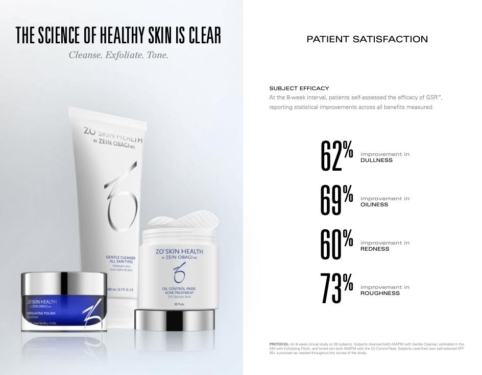 Dr Obagi ZO® Skin Health Getting Skin Ready