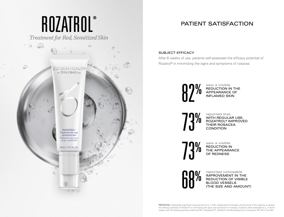 Dr Obagi ZO® Skin Health Rosacea and Redness Rozatrol® Before and After Pictures 1 results trial satisfaction